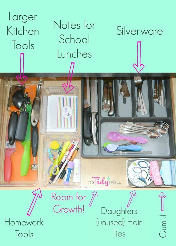 Kitchen Drawer Items