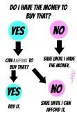 should-i-buy-it-or-wait